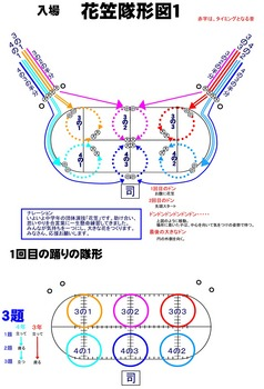 花笠隊形図1.jpg