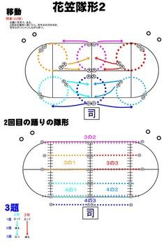 花笠隊形図2mix.jpg