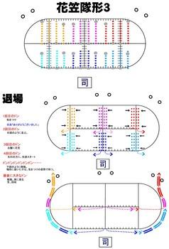 花笠隊形図3・退場.jpg