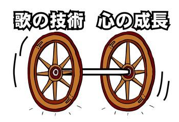 心と歌の車輪.jpg
